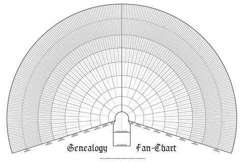 Chart: 10 Generation Pedigree Fan-chart - AncestorStuff